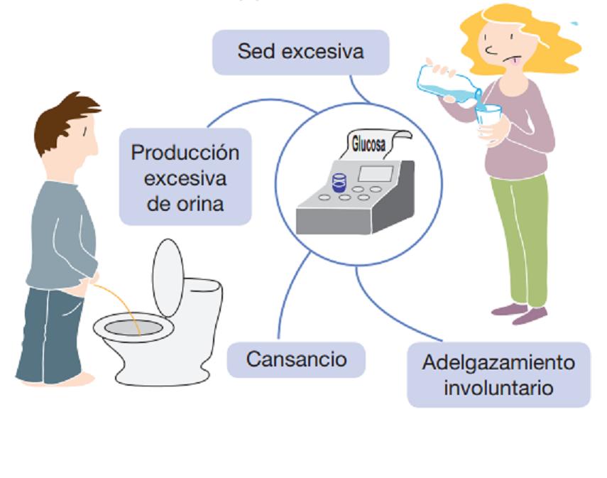Detección temprana y reconocimiento de síntomas, puede disminuir complicaciones.