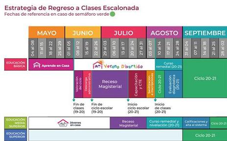 FECHAS REFERENCIALES PARA EL CICLO ESCOLAR 2020-2021