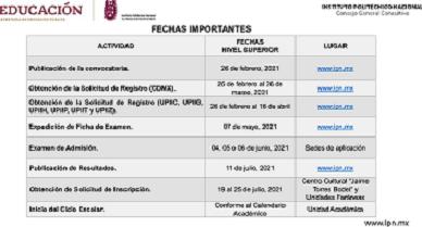CONVOCATORIA DEL PROCESO DE ADMISIÓN AL NIVEL SUPERIOR