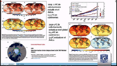 RETRASO EN LA MITIGACIÓN DEL CAMBIO CLIMÁTICO