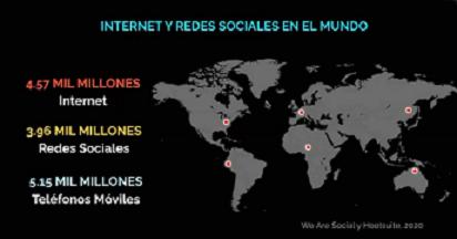 CINCO EMPRESAS DE TECNOLOGÍA DIGITAL CON GRAN DOMINIO DEL MUNDO ECONÓMICO