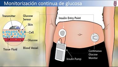 TECNOLOGÍA EMERGENTE PARA FORTALECER DESEMPEÑO DE NUTRIÓLOGOS